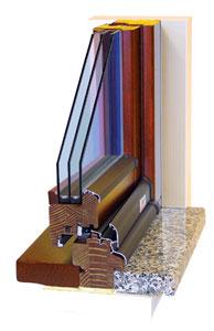 tip okna EKO3