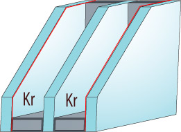 termoizolacijska stekla
